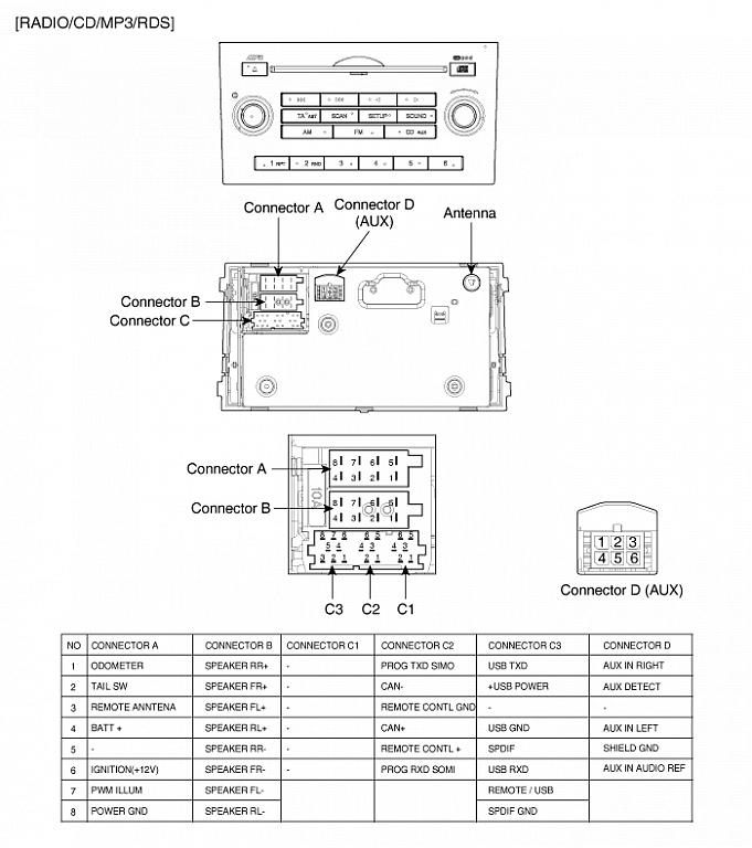 Wiring Diagram Kia Rio 2007 : Multimedia autoradio kia club italia forum