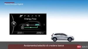 Niro - Flusso Energia Hybrid (For EU)